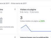 Métricas Facebook: estadísticas medir para analizar actividad