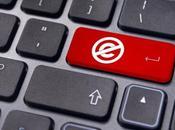Innova como hábito olvídate copyright