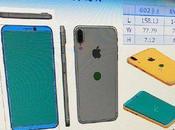 iPhone sería casi idéntico Galaxy según esta filtración