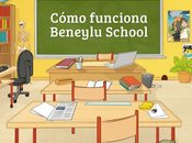 Beneylu: plataforma online para profesores