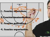 #Entrenadores Baloncesto Twitter Webs para entrenadores #Coach #Basketball