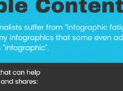 Keywordgrafías, evolución presentación contenido visual