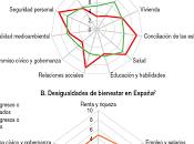 Informe OCDE España marzo 2017. Charts