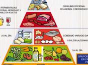 hábitos saludables, base nueva pirámide alimentaria
