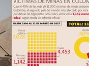 VIDEO: Colombia segundo país mundo afectado Minas antipersona