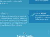 LinkedIn alcanza millones usuarios México tips para nuestro perfil