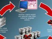 Wcrypt: ransomware hace temblar mundo