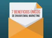 beneficios únicos enviar email marketing