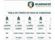 Gladiacoin negocio futuro SCAM mas?