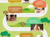 2595.- Alimentando bebés (III): Baby weaning (BLW) alimentación guiada bebé