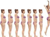Tratamientos cosméticos complementarios dieta adelgazamiento para evitar flacidez.