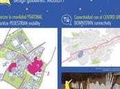 #PlanHUCA: Líneas Maestras para reordenación recinto viejo HUCA