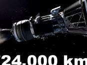 Nave espacial rápida historia