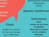 Down Talavera: Signos alarma recién nacidos síndrome