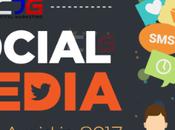 comportamientos social media deberías evitar toda costa