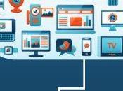 Publicidad Programática, publicidad adapta consumidor