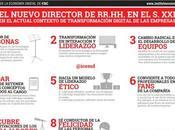 Estrategia digital RRHH organizaciones sanitarias: ¿oxímoron?