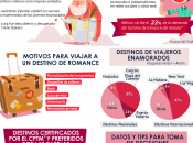 segmentación amor destino turistico