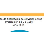 Infografía: Administración Electrónica España
