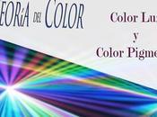 Teoría color: color pigmento