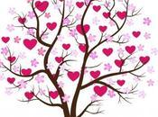 árbol familiar Conectando raíces
