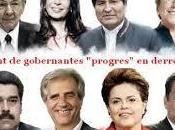 Restauración Neoliberal versus Nueva Oleada Revolucionaria.