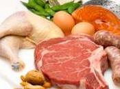 Dieta Proteica para adelgazar perder masa muscular