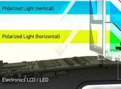 Faros HELLA nueva tecnología Liquid Crystal