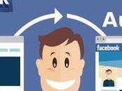 Cómo hacer remarketing Facebook
