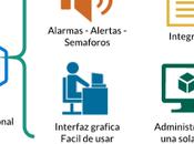 Tipos sistemas información