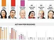 Encuesta imasen nacional urbano/rural feb/2 marzo 2011: lucha centra segundo lugar