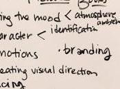 Cómo escribir ilustrar cuento morir intento: paleta cromática
