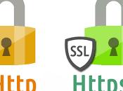 Problemas indexación cambiar protocolo (HTTPS).