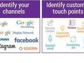 Claves para planificar Estrategia Marketing Digital 2018