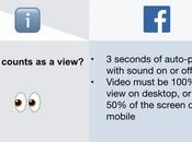 Contenido, distribución monetización entre principales plataformas vídeo social