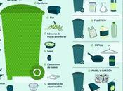 Separación residuos hogar: hábito gana adeptos