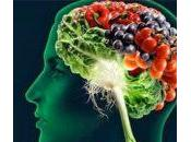 Intervención meses multinutriente específico personas enfermedad Alzheimer prodrómica (LipiDiDiet): ensayo aleatorizado, doble ciego, controlado.