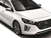 Estructura funcionamiento Hyundai IONIQ Híbrido