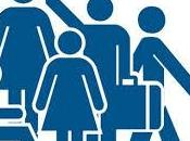 Mitur Poner Lugar Personas Discapacidad