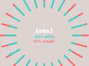 #Amodio campaña navidad @Campofrio_es #topedegama