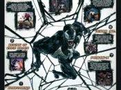 Marvel Comics lanzará póster celebración aniversario Veneno