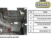Caudalímetro Bosch