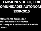 Observatorio Sostenibilidad: Radiografía emisiones Comunidades Autónomas 1990-2015