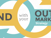 Outbound Inbound marketing, éxito está