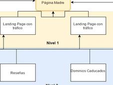 Como Conseguir Backlinks Calidad (Casi) Gratis