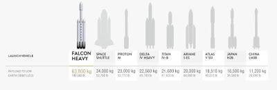 coche espacio. SpaceX, Tesla… Elon Musk (y2)