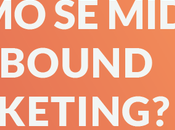 principales KPI's Inbound Marketing
