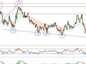 ¿Vuelve Bankia 4,40 euros?