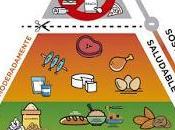 Nuevos avances para recomendaciones alimentarias