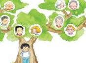 ¿Qué puedes aprender árbol genealógico?